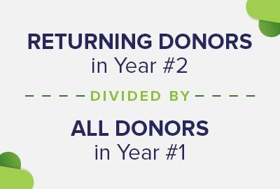 Boost Donation Revenue